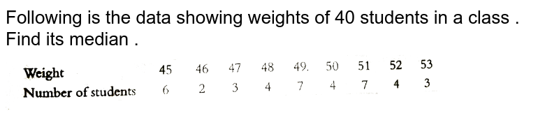 """Following is the data showing weights of 40 students in a class . Find its median . <br> <img src=""""https://d10lpgp6xz60nq.cloudfront.net/physics_images/PS_MATH_X_C12_S01_016_Q01.png"""" width=""""80%"""">"""