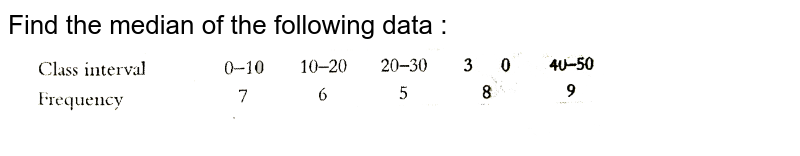 """Find the median of the following data : <br> <img src=""""https://d10lpgp6xz60nq.cloudfront.net/physics_images/PS_MATH_X_C12_S01_017_Q01.png"""" width=""""80%"""">"""