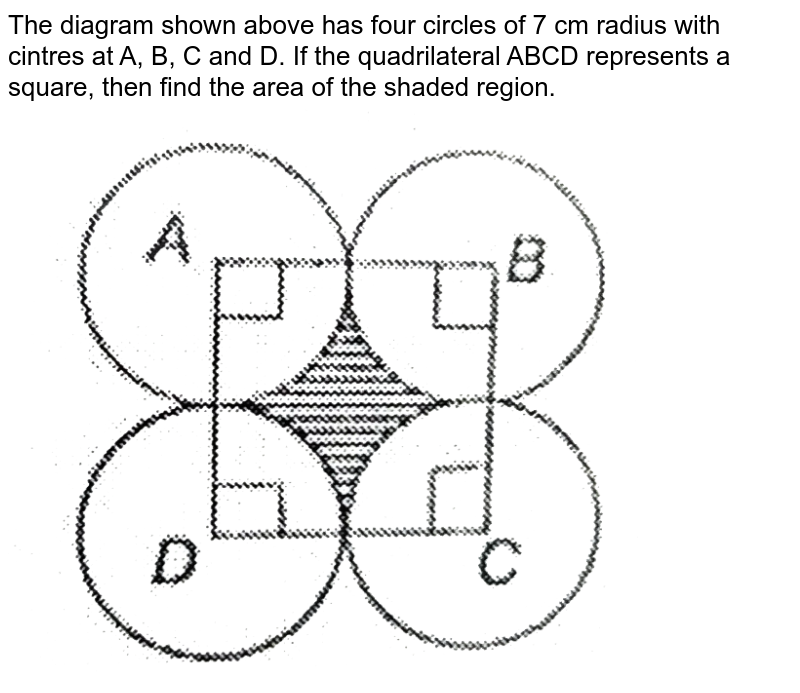 """The diagram shown above has four circles of 7 cm radius with cintres at A, B, C and D. If the quadrilateral ABCD represents a square, then find the area of the shaded region. <br> <img src=""""https://d10lpgp6xz60nq.cloudfront.net/physics_images/PS_MATH_X_C14_E05_006_Q01.png"""" width=""""80%"""">"""
