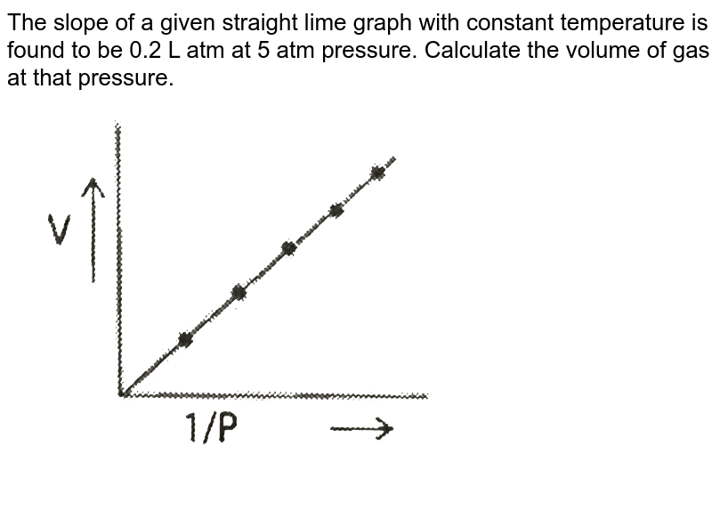"""The  slope of a given straight lime graph with constant temperature is found to be 0.2 L atm at 5 atm pressure. Calculate the volume of gas at that pressure. <br> <img src=""""https://d10lpgp6xz60nq.cloudfront.net/physics_images/PS_CHM_X_C01_S01_011_Q01.png"""" width=""""80%"""">"""