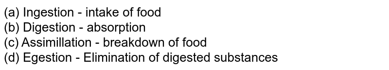 Explain the process of absorption of the digested food.