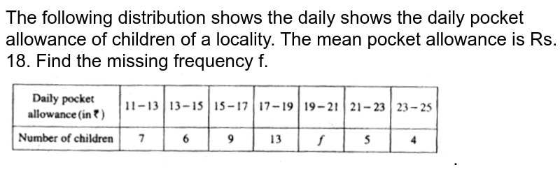 """The following distribution shows the daily shows the daily pocket allowance of children of a locality. The mean pocket allowance is Rs. 18. Find the missing frequency f. <br> <img src=""""https://d10lpgp6xz60nq.cloudfront.net/physics_images/MBD_EM_MAT_X_MTP_02_E02_033_Q01.png"""" width=""""80%""""> ."""
