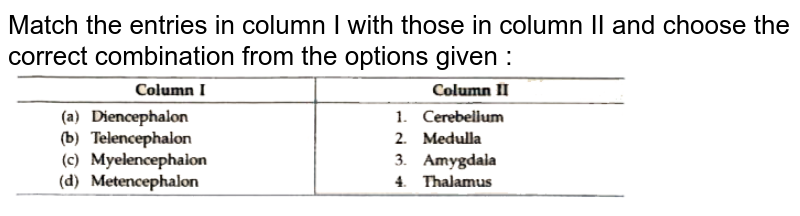 """Match the entries in column I with those in column II and choose the correct combination from the options given : <br> <img src=""""https://d10lpgp6xz60nq.cloudfront.net/physics_images/MOD_BBA_BIO_XI_P2_C21_E06_139_Q01.png"""" width=""""80%"""">"""