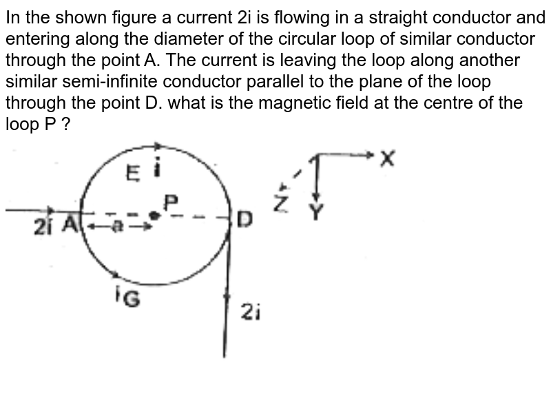 """In the shown figure a current 2i is flowing in a straight conductor and entering along the diameter of the circular loop of similar conductor through the point A. The current is leaving the loop along another similar semi-infinite conductor parallel to the plane of the loop through the what is the magnetic field at the centre of the loop P ? <br> <img src=""""https://d10lpgp6xz60nq.cloudfront.net/physics_images/FIITJEE_PHY_MB_05_C01_SLV_003_Q01.png"""" width=""""80%"""">"""