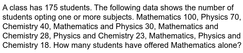 A class has 175 students. The following data shows the number of students opting one or more subjects. Mathematics 100, Physics 70, Chemistry 40, Mathematics and Physics 30, Mathematics and Chemistry 28, Physics and Chemistry 23, Mathematics, Physics and Chemistry 18. How many students have offered Mathematics alone?