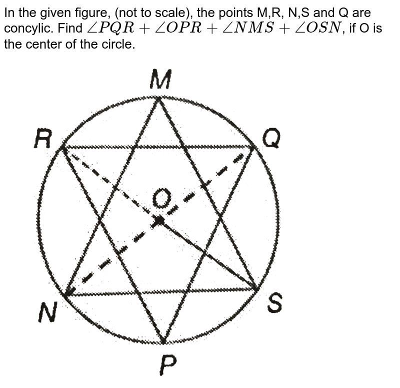 """In the given figure, (not to scale), the points M,R, N,S and Q are concylic. Find `anglePQR+angleOPR + angleNMS + angleOSN`, if O is the center of the circle. <br> <img src=""""https://d10lpgp6xz60nq.cloudfront.net/physics_images/PS_MATH_IX_C12_E05_007_Q01.png"""" width=""""80%"""">"""