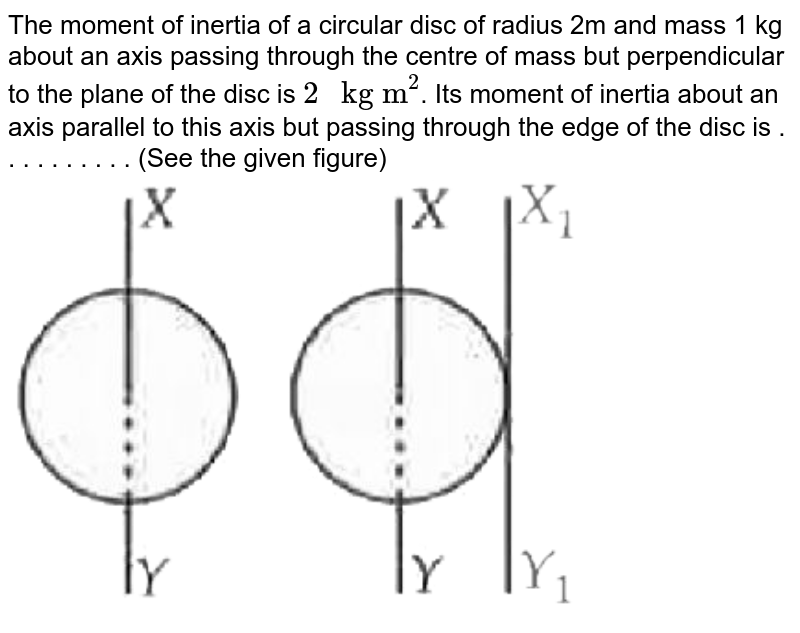 """The moment of inertia of a circular disc of radius 2m and mass 1 kg about an axis passing through the centre of mass but perpendicular to the plane of the disc is `2"""" kg m""""^(2)`. Its moment of inertia about an axis parallel to this axis but passing through the edge of the disc is  . . . . . . . . . . (See the given figure) <br> <img src=""""https://d10lpgp6xz60nq.cloudfront.net/physics_images/MTG_CET_EXP_SP_10_E01_021_Q01.png"""" width=""""80%"""">"""