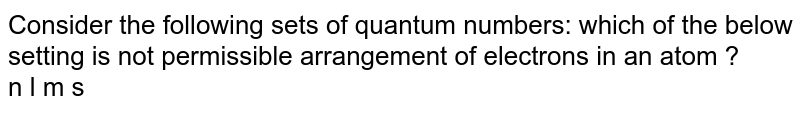 Consider the following sets of quantum numbers: which of the below setting is not permissible arrangement of electrons in an atom ? <br> n  l  m  s