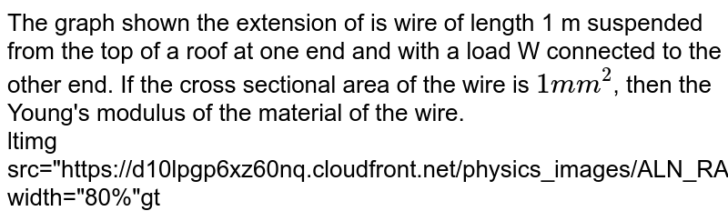 """The graph shown the extension of is wire of length 1 m suspended from the top of a roof at one end and with a load W connected to the other end. If the cross sectional area of the wire is `1 mm^(2)`, then the Young's modulus of the material of the wire. <br> ltimg src=""""https://d10lpgp6xz60nq.cloudfront.net/physics_images/ALN_RACE_R64_E01_001_Q01.png"""" width=""""80%""""gt"""