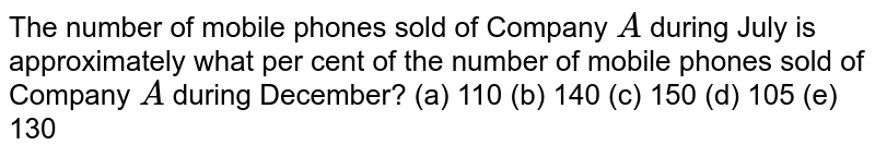 The number   of mobile phones sold of Company `A` during July   is approximately what per cent of the number of mobile phones sold of Company   `A` during December? (a)   110 (b) 140 (c) 150 (d) 105 (e) 130