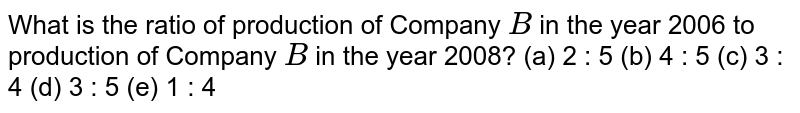 What is the ratio of   production of Company `B` in the year 2006 to   production of Company `B` in the year 2008? (a) 2 : 5 (b) 4 : 5 (c) 3 : 4 (d) 3 : 5 (e) 1 : 4