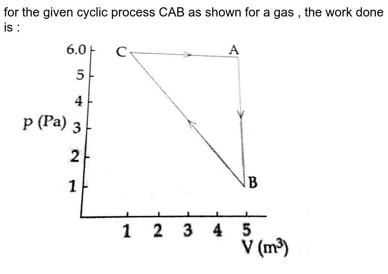 """for  the  given cyclic process CAB as shown  for a gas , the  work done  is :  <br> <img src=""""https://d10lpgp6xz60nq.cloudfront.net/physics_images/JMA_2019_PC_IEH_12_JAN_I_E01_011_Q01.png"""" width=""""80%"""">"""