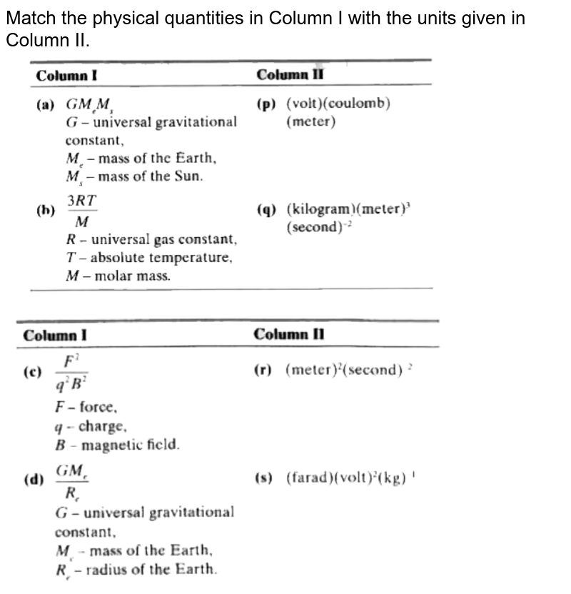 """Match the physical quantities in Column I with the units given in Column II. <br> <img src=""""https://d10lpgp6xz60nq.cloudfront.net/physics_images/MST_AG_JEE_MA_PHY_V01_C01_E02_039_Q01.png"""" width=""""80%""""> <br> <img src=""""https://d10lpgp6xz60nq.cloudfront.net/physics_images/MST_AG_JEE_MA_PHY_V01_C01_E02_039_Q02.png"""" width=""""80%"""">"""