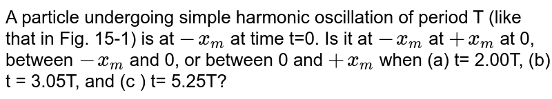 A particle undergoing simple harmonic oscillation of period T (like that in Fig. 15-1) is at `-x_(m)` at time t=0. Is it at `-x_(m)` at `+x_(m)` at 0, between `-x_(m)` and 0, or between 0 and `+x_(m)` when (a) t= 2.00T, (b) t = 3.05T, and (c ) t= 5.25T?