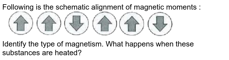 """Following is the schematic alignment of magnetic moments : <br> <img src=""""https://d10lpgp6xz60nq.cloudfront.net/physics_images/MOD_SPJ_CHE_XII_P1_C01_E02_034_Q01.png"""" width=""""80%"""">  <br> Identify the type of magnetism. What happens when these substances are heated?"""