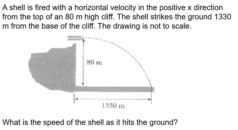 """A shell is fired with a horizontal velocity in the positive x direction from the top of an 80 m high cliff. The shell strikes the ground 1330 m from the base of the cliff. The drawing is not to scale. <br> <img src=""""https://d10lpgp6xz60nq.cloudfront.net/physics_images/MST_AG_JEE_MA_PHY_V01_C04_E03_060_Q01.png"""" width=""""80%""""> <br> What is the speed of the shell as it hits the ground?"""
