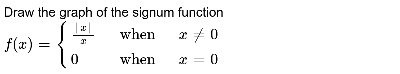 """Draw the graph of the signum function `f(x)={{:(
