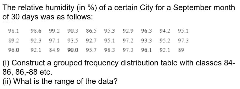 """The relative humidity (in %) of a certain City for a September month of 30 days was as follows: <br> <img src=""""https://d10lpgp6xz60nq.cloudfront.net/physics_images/NCERT_TEL_MAT_IX_C09_SLV_001_Q01.png"""" width=""""80%""""> <br> (i) Construct a grouped frequency distribution table with classes 84-86, 86,-88 etc. <br> (ii) What is the range of the data?"""