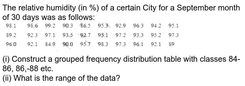 """The relative humidity (in %) of a certain City for a September month of 30 days was as follows: <br> <img src=""""https://d10lpgp6xz60nq.cloudfront.net/physics_images/NCERT_BEN_MAT_IX_C09_SLV_001_Q01.png"""" width=""""80%""""> <br> (i) Construct a grouped frequency distribution table with classes 84-86, 86,-88 etc. <br> (ii) What is the range of the data?"""