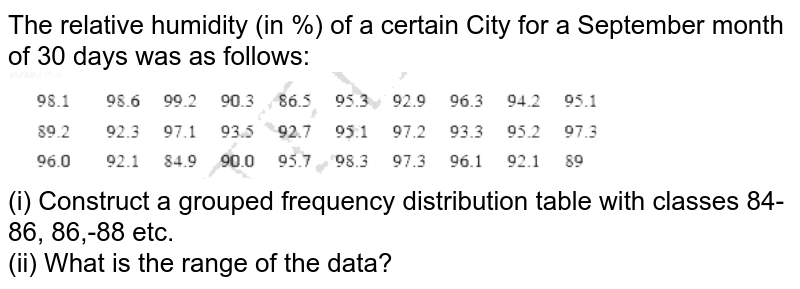 """The relative humidity (in %) of a certain City for a September month of 30 days was as follows: <br> <img src=""""https://d10lpgp6xz60nq.cloudfront.net/physics_images/NCERT_KAN_MAT_IX_C09_SLV_001_Q01.png"""" width=""""80%""""> <br> (i) Construct a grouped frequency distribution table with classes 84-86, 86,-88 etc. <br> (ii) What is the range of the data?"""