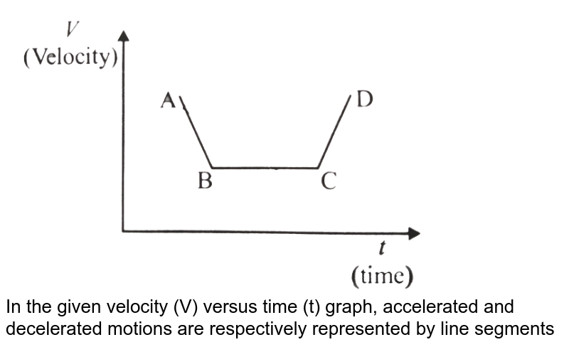"""<img src=""""https://d10lpgp6xz60nq.cloudfront.net/physics_images/NDA_14Y_PHY_C02_E01_164_Q01.png"""" width=""""80%""""> <br> In the given velocity (V) versus time (t) graph, accelerated and decelerated motions are respectively represented by line segments"""