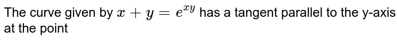 The curve given by `x + y = e^(xy)` has a tangent parallel to the y-axis at the point