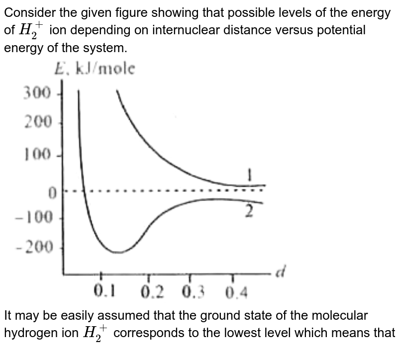 """Consider the given figure showing that possible levels of the energy of `H_(2)^(+)` ion depending on internuclear distance versus potential energy of the system. <br> <img src=""""https://d10lpgp6xz60nq.cloudfront.net/physics_images/MTG_WB_JEE_CHE_C05_E01_036_Q01.png"""" width=""""80%""""> <br> It may be easily assumed that the ground state of the molecular hydrogen ion `H_(2)^(+)` corresponds to the lowest level which means that"""