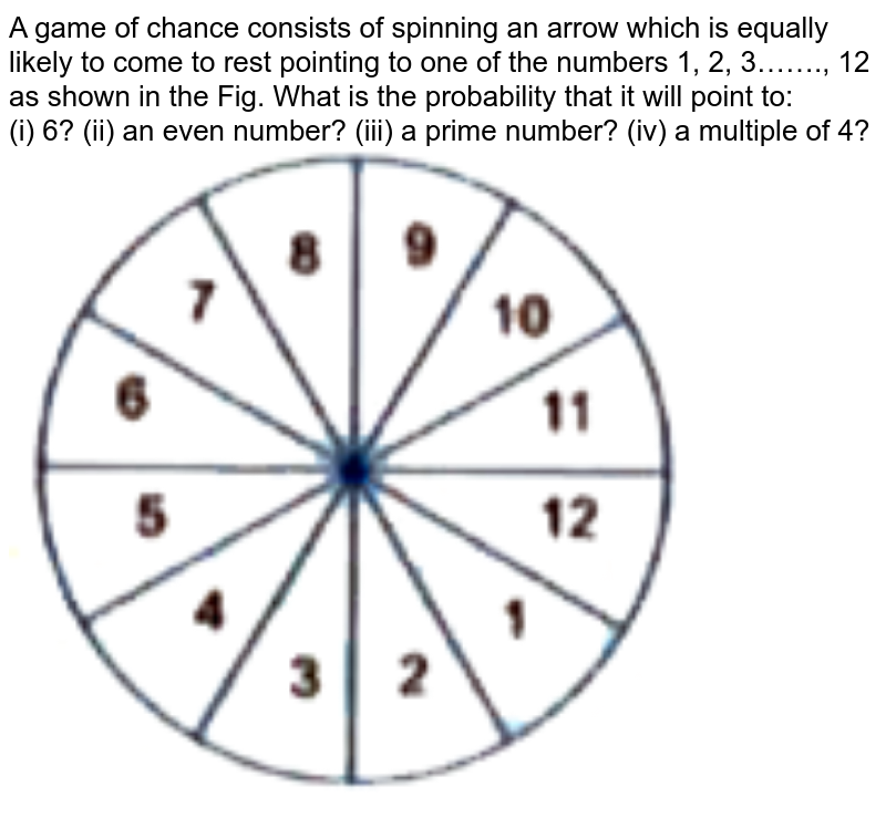 """A game of chance consists of spinning an arrow which is equally likely to come to rest pointing to one of the numbers 1, 2, 3……., 12 as shown in the Fig. What is the probability that it will point to: <br> (i) 6? (ii) an even number? (iii) a prime number? (iv) a multiple of 4? <br> <img src=""""https://d10lpgp6xz60nq.cloudfront.net/physics_images/VKP_XAM_IDA_MAT_X_C15_E06_067_Q01.png"""" width=""""80%"""">"""