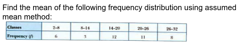 """Find the mean of the following frequency distribution using assumed mean method:  <br> <img src=""""https://d10lpgp6xz60nq.cloudfront.net/physics_images/VKP_XAM_IDA_MAT_X_MQP_03_E01_030_Q01.png"""" width=""""80%"""">"""