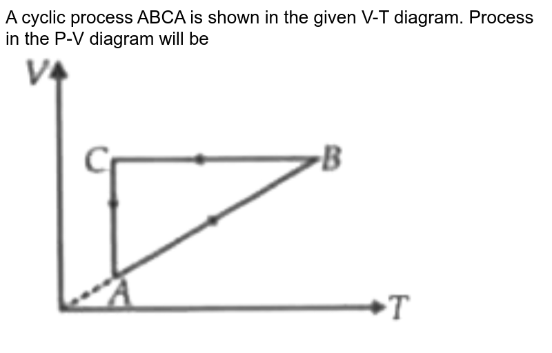 """A cyclic process ABCA is shown in the given V-T diagram. Process in the P-V diagram will be <br> <img src=""""https://d10lpgp6xz60nq.cloudfront.net/physics_images/MTG_WB_JEE_PHY_C09_E01_041_Q01.png"""" width=""""80%"""">"""