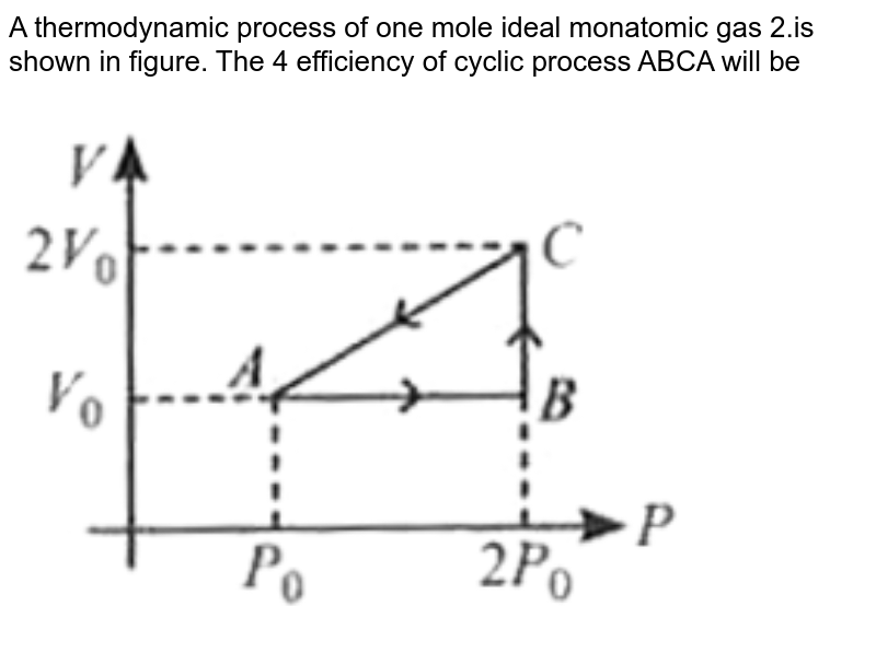 """A thermodynamic process of  one mole ideal monatomic gas 2.is shown in figure. The 4 efficiency of cyclic process ABCA will be <br> <img src=""""https://d10lpgp6xz60nq.cloudfront.net/physics_images/MTG_WB_JEE_PHY_C09_E01_043_Q01.png"""" width=""""80%"""">"""