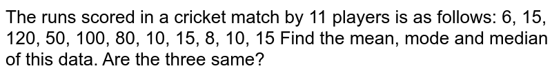 The runs scored in a cricket match by 11 players is   as follows: 6, 15, 120, 50, 100, 80, 10, 15, 8, 10, 15 Find the mean, mode and median of this   data. Are the three same?