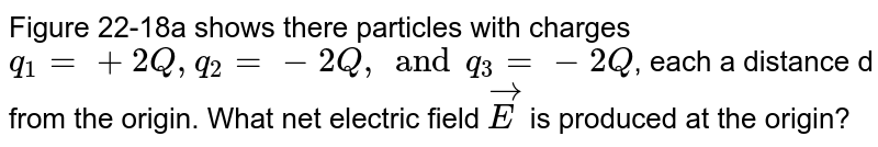 Figure 22-18a shows there particles with charges `q_(1)=+2Q, q_(2)=-2Q, and q_(3)=-2Q`, each a distance d from the origin. What net electric field `vecE` is produced at the origin?
