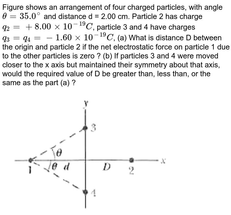 """Figure shows an arrangement of four charged particles, with angle `theta = 35.0^(@)` and distance d = 2.00 cm. Particle 2 has charge `q_(2) = +8.00 xx 10^(-19) C`, particle 3 and 4 have charges `q_(3) = q_(4) = -1.60 xx 10^(-19)C`, (a) What is distance D between the origin and particle 2 if the net electrostatic force on particle 1 due to the other particles is zero ? (b) If particles 3 and 4 were moved closer to the x axis but maintained their symmetry about that axis, would the required value of D be greater than, less than, or the same as the part (a) ? <br> <img src=""""https://d10lpgp6xz60nq.cloudfront.net/physics_images/MST_AG_JEE_MA_PHY_V02_C22_E02_025_Q01.png"""" width=""""80%"""">"""