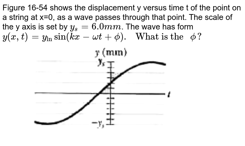 """Figure 16-54 shows the displacement y versus time t of the point on a string at x=0, as a wave passes through that point. The scale of the y axis is set by `y_(s)=6.0 mm`. The wave has form `y(x,t)=y_(ln) sin (kx-omega t+phi)."""" What is the """"phi?` <img src=""""https://d10lpgp6xz60nq.cloudfront.net/physics_images/MST_AG_JEE_MA_PHY_V01_C16_E02_059_Q01.png"""" width=""""80%"""">"""