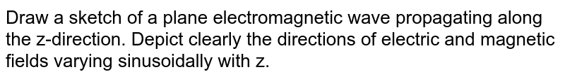Draw a sketch of a plane electromagnetic wave propagating along the z-direction. Depict clearly the directions of electric and magnetic fields varying sinusoidally with z.