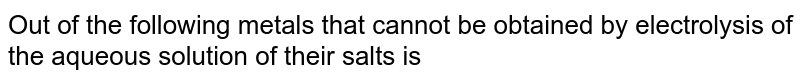 Out of the following metals that cannot be obtained by electrolysis of the aqueous solution of their salts is