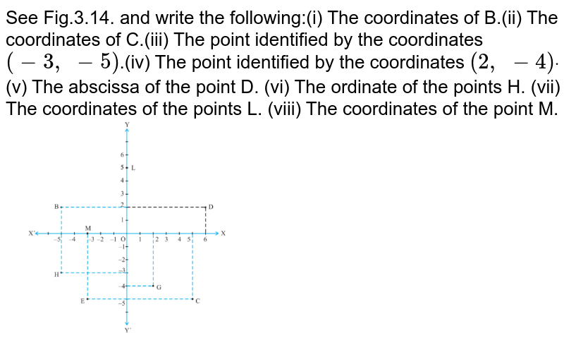 """See Fig.3.14. and write the following:(i) The  coordinates of B.(ii) The  coordinates of C.(iii) The  point identified by the coordinates `(-3,\ -5)`.(iv) The  point identified by the coordinates `(2,\ -4)dot` (v) The  abscissa of the point D. (vi) The ordinate of the points H. (vii) The coordinates of the points L.  (viii) The coordinates of the point M.<br> <img src=""""https://d10lpgp6xz60nq.cloudfront.net/physics_images/IX_03_E02_02_Q01.png"""" width=""""40%"""">"""
