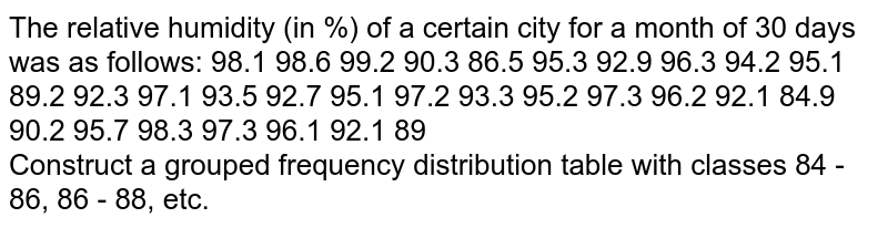 The relative humidity (in %) of a certain city for a  month of 30 days was as follows:98.1 98.6 99.2 90.3 86.5 95.3 92.9 96.3 94.2 95.1 89.2 92.3 97.1 93.5 92.7 95.1 97.2 93.3 95.2 97.3 96.2 92.1 84.9 90.2 95.7 98.3 97.3 96.1 92.1 89<br> Construct a grouped frequency distribution table  with classes 84 - 86, 86 - 88, etc.