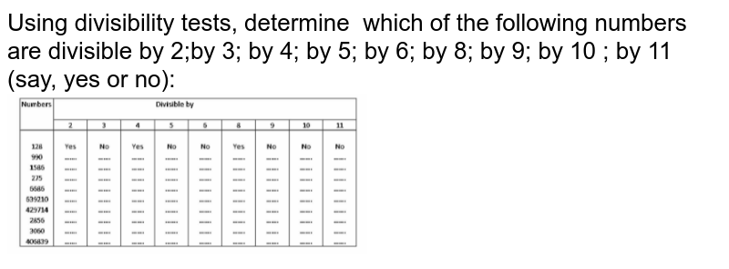 """Using  divisibility tests, determine which of  the following numbers are divisible by 2;by 3; by  4; by 5; by 6; by 8; by 9; by 10 ; by  11 (say, yes or no):<br> <img src=""""https://d10lpgp6xz60nq.cloudfront.net/physics_images/VI_03_E03_01_Q01.png"""" width=""""50%"""">"""