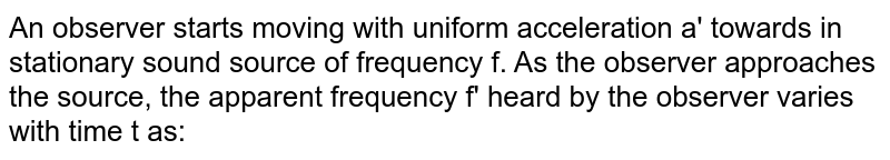 An observer starts moving with uniform acceleration a' towards in stationary sound source of frequency f. As the observer approaches the source, the apparent frequency f' heard by the observer varies with time t as: