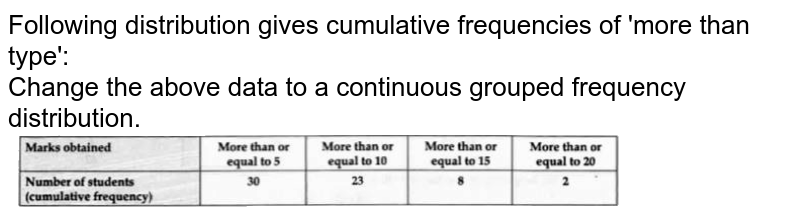 """Following distribution gives cumulative frequencies of 'more than type':  <br> Change the above data to a continuous grouped frequency distribution. <br> <img src=""""https://d10lpgp6xz60nq.cloudfront.net/physics_images/OSW_QB_MAT_X_C13_E01_003_Q01.png"""" width=""""80%"""">"""