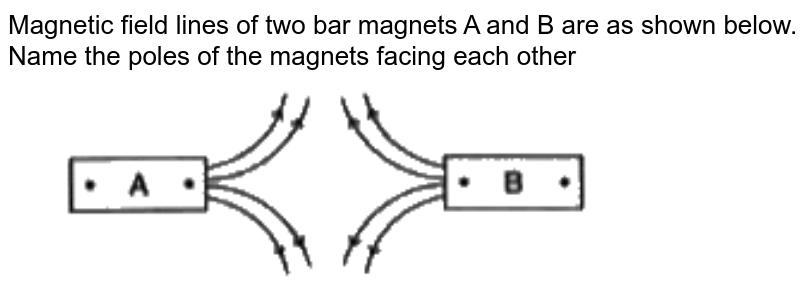 """Magnetic field lines of two bar magnets A and B are as shown below. Name the poles of the magnets facing each other<br> <img src=""""https://d10lpgp6xz60nq.cloudfront.net/physics_images/OSW_QB_SCI_X_C13_E01_060_Q01.png"""" width=""""80%"""">"""