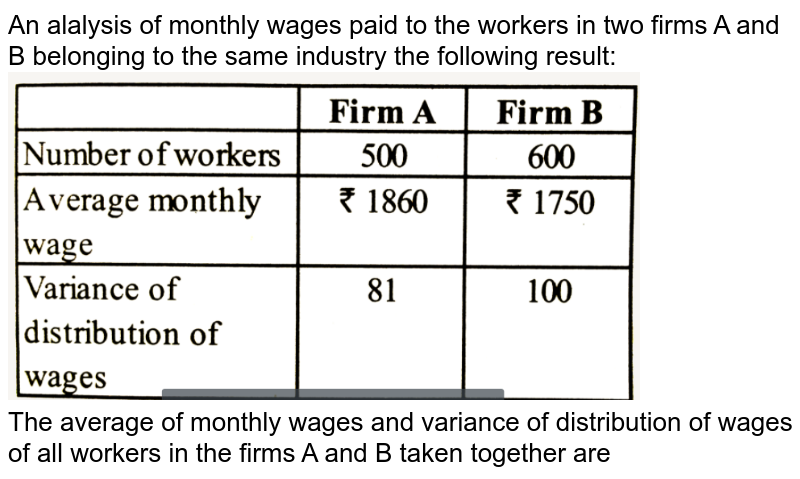 """An alalysis of monthly wages paid to the workers in two firms A and B belonging to the same industry the following result: <br> <img src=""""https://d10lpgp6xz60nq.cloudfront.net/physics_images/NDA_14Y_MATH_C24_E01_197_Q01.png"""" width=""""80%""""> <br> The average of monthly wages and variance of distribution of wages of all workers in the firms A and B taken together are"""