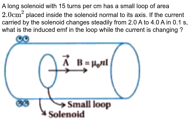 """A long solenoid with 15 turns per cm has a small loop of area `2.0 """"cm""""^2` placed inside the solenoid normal to its axis. If the current carried by the solenoid changes steadily from 2.0 A to 4.0 A in 0.1 s, what is the induced emf in the loop while the current is changing ? <br> <img src=""""https://d10lpgp6xz60nq.cloudfront.net/physics_images/KPK_AIO_PHY_XII_P1_C06_E02_029_Q01.png"""" width=""""80%"""">"""