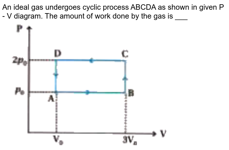 """An ideal gas undergoes cyclic process ABCDA as shown in given P - V diagram. The amount of work done by the gas is  ___ <br> <img src=""""https://d10lpgp6xz60nq.cloudfront.net/physics_images/KPK_AIO_PHY_XI_P2_C12_E04_004_Q01.png"""" width=""""80%"""">"""