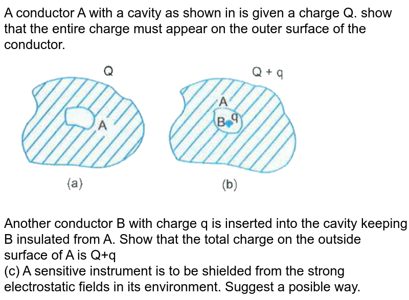 """A conductor A with  a cavity  as shown  in is given a charge Q. show that the entire charge must appear  on the outer surface  of the conductor.  <br> <img src=""""https://d10lpgp6xz60nq.cloudfront.net/physics_images/U_LIK_SP_PHY_XII_C01_E02_004_Q01.png"""" width=""""80%""""> <br> Another conductor B with charge q is inserted into the cavity  keeping  B insulated  from A. Show that the total charge on the outside surface of A is Q+q <br> (c) A sensitive instrument is to be shielded from the strong  electrostatic fields in its environment. Suggest a posible way."""