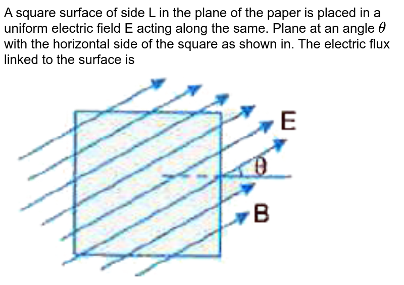"""A square surface of side L in the plane of the paper is placed in a uniform electric field E acting along the same. Plane at an angle ` theta ` with the horizontal side of the square as shown in. The electric flux linked to the surface is  <br> <img src=""""https://d10lpgp6xz60nq.cloudfront.net/physics_images/U_LIK_SP_PHY_XII_C01_E04_012_Q01.png"""" width=""""80%"""">"""