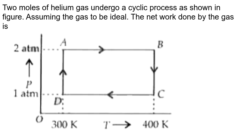 """Two moles of helium gas undergo a cyclic process as shown in figure. Assuming the gas to be ideal. The net work done by the gas is <br> <img src=""""https://d10lpgp6xz60nq.cloudfront.net/physics_images/MTG_NEET_GID_PHY_XI_C08_E01_031_Q01.png"""" width=""""80%"""">"""