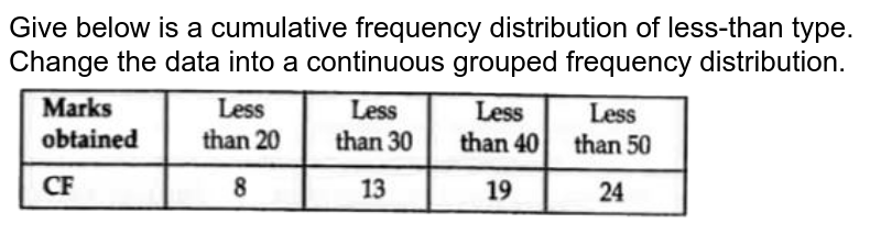 """Give below is a cumulative frequency distribution of less-than type. Change the data into a continuous grouped frequency distribution. <br> <img src=""""https://d10lpgp6xz60nq.cloudfront.net/physics_images/ZEN_QET_AR_MAT_C13_E02_028_Q01.png"""" width=""""80%"""">"""